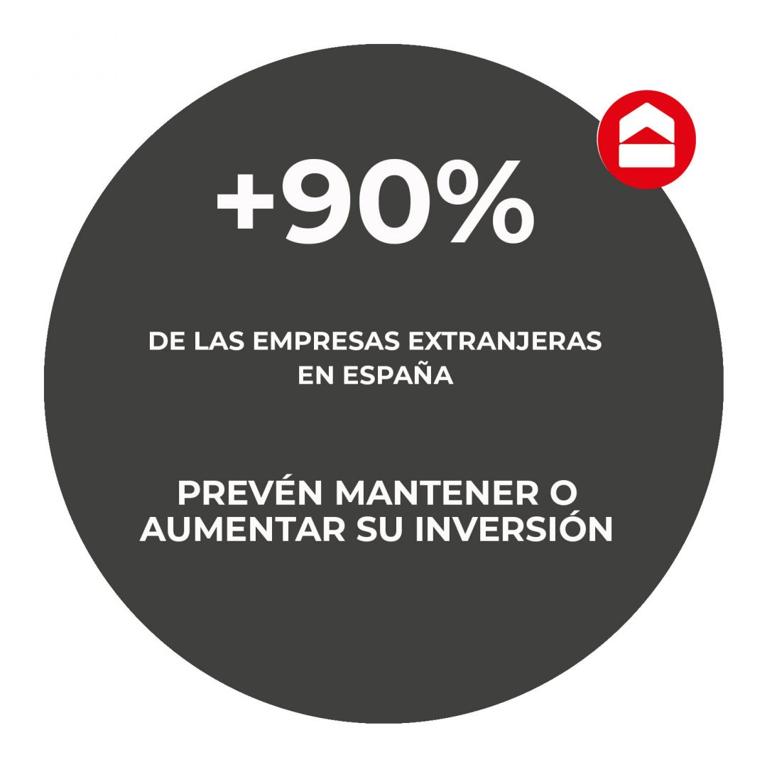 Inversión extranjera en España